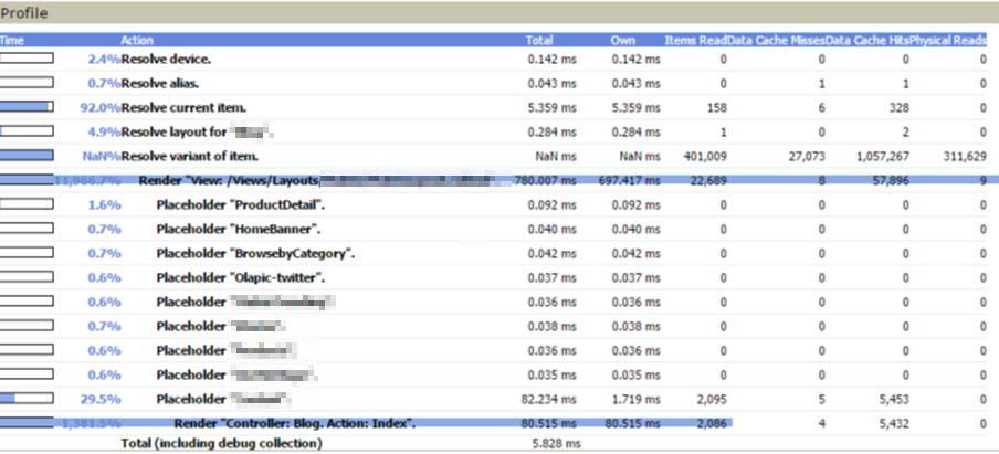 Sitecore Debugger - Alpha Solutions