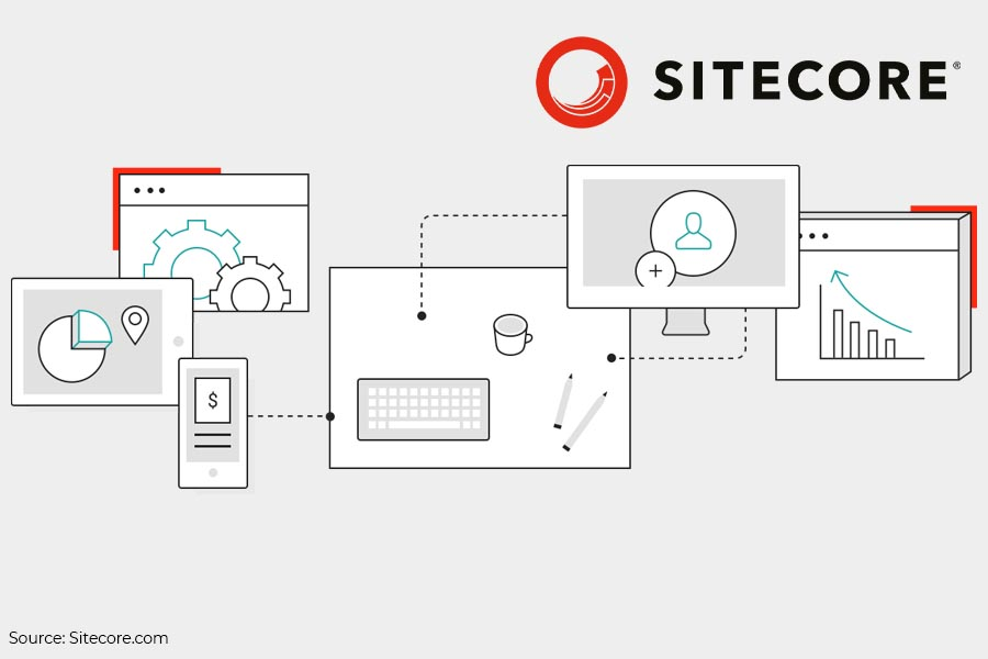Sitecore Content Hub Illustration - Alpha Solutions