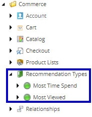 SXC-SXA-Recommendations-Component-Experience-Data-Items-Recommendation-Types