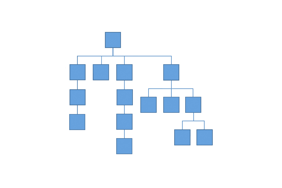 """Example of a """"hierarchy"""" taxonomy model - Alpha Solutions"""